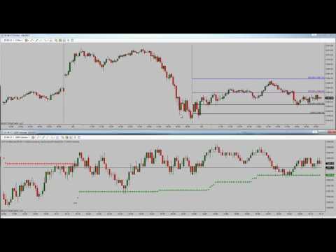 Gamblers vs Traders