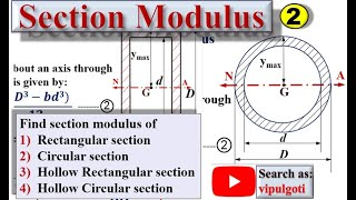 Section modulus for rectangular and circular section|fmd|gtu