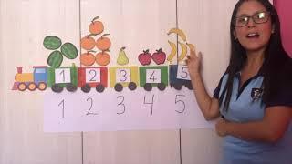 Los números   Nivel Inicial 4 años   Área Matemática
