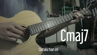 Tak Ingin Pisah Lagi - Marion Jola Rizky Febian Gitar Chord + LIRIK