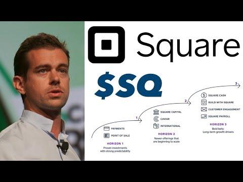 Square: Digitizing Payments, Lending & Beyond