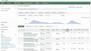 How to optimize your ad position