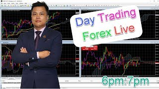 Day Trading Forex Live | XAUUSD