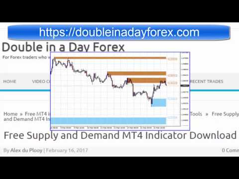 Free Forex Supply and Demand MT4 indicator Download.