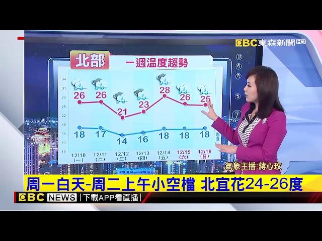 氣象時間 1071209 晚間氣象 東森新聞