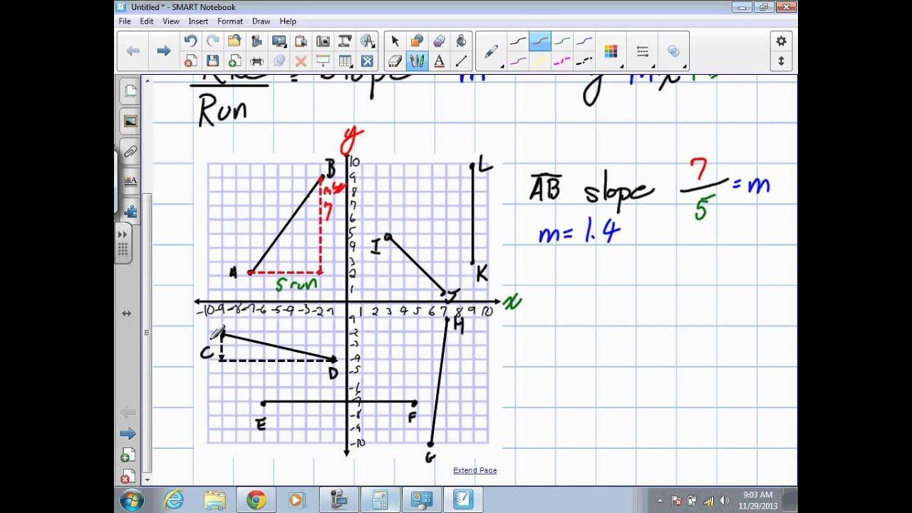 Slope Grade 9 Academic Lesson 5 3 11 29 13