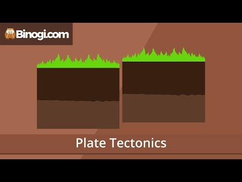 Plate Tectonics (Geography) - Binogi.com