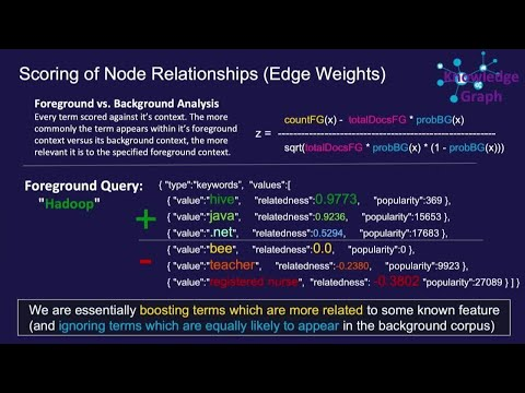 Natural Language Search with Knowledge Graphs - Trey Grainger, Lucidworks