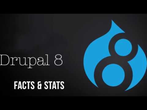Drupal-8: Facts & Stats