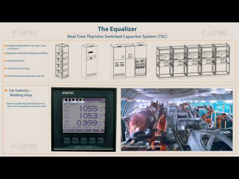 Equalizer Power Quality Enhancement Systems