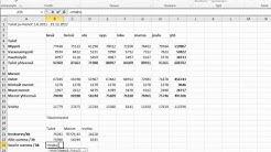 Excel - Tulot ja menot