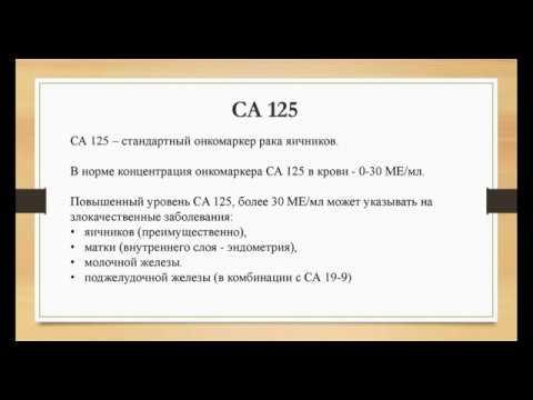 Опухолевые маркеры Са125 и НЕ4 при раке яичников
