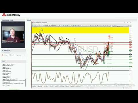 Forex Trading Strategy Webinar Video For Today: (LIVE Tuesday May 23rd, 2017)