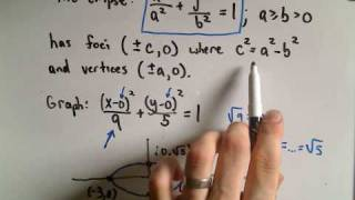 Conic Sections: Graphing Ellipses  Part 1