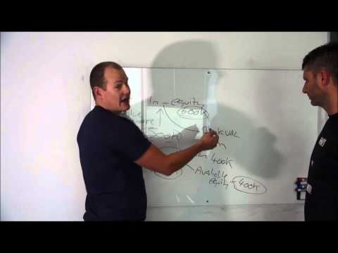 How to: using equity to purchase property – Property WOD |Ep. 167|