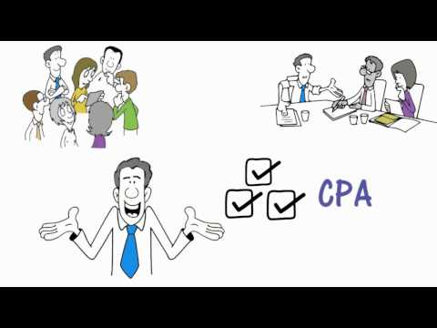 eCommerce Educational Video S corp vs LLC