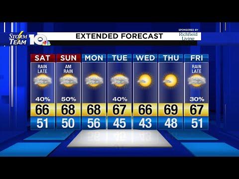 Saturday Morning Video Forecast 10-19-19 AM