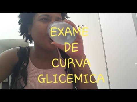 Видео Curva glicemica exame