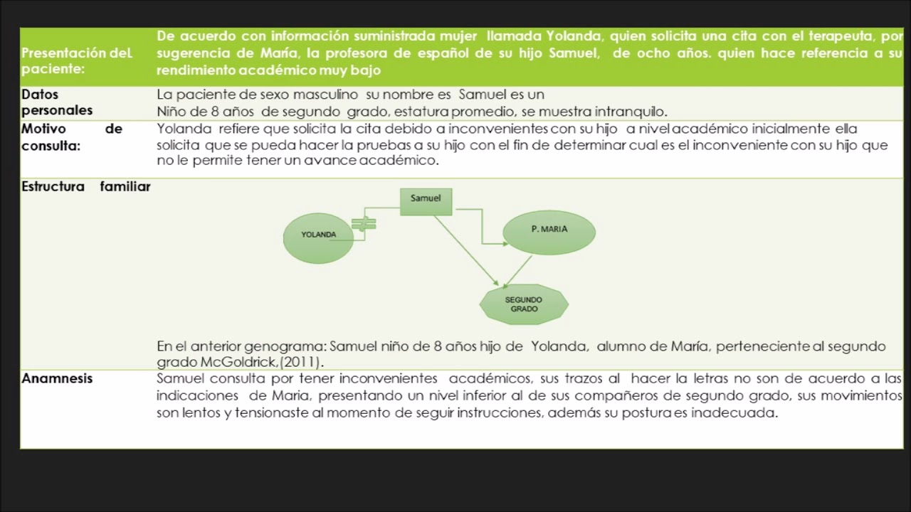 Proyecto Seminario De Actualización Ii En Psicología Grupo