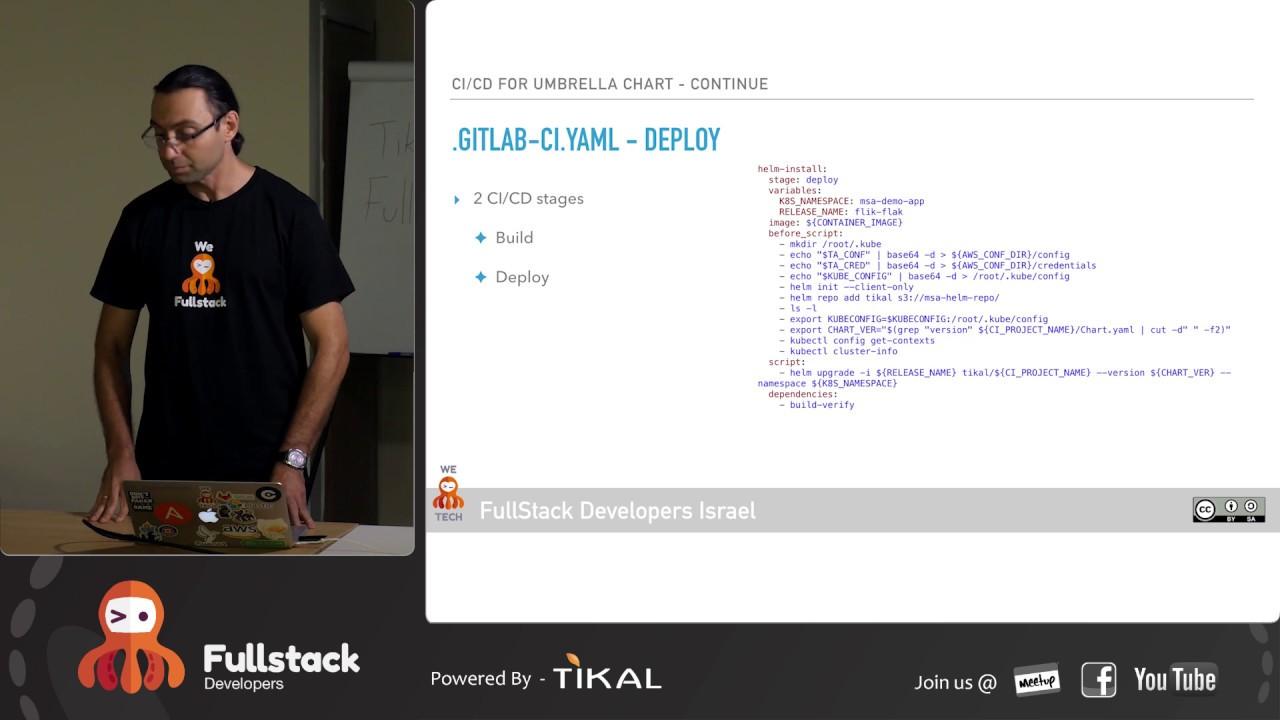 Helm on Gitlab Pipelines   Anatoly Rabkin, TIKAL