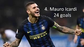 Serie a top scorers 2016/17