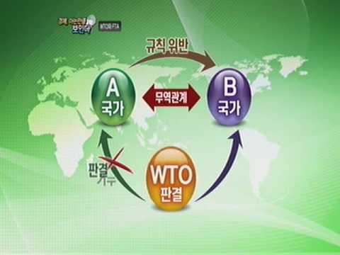 WTO와 FTA