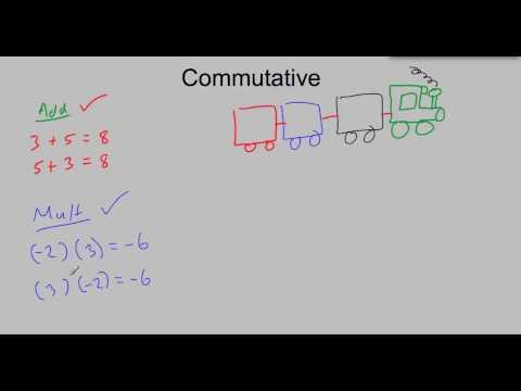 1 2 Part 2 Closure, Associative, Commutative, Distributive
