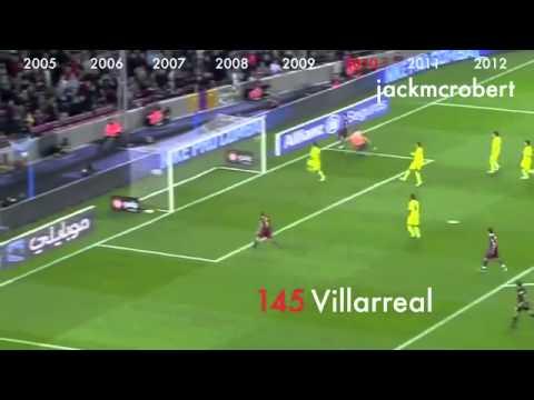253 bàn thắng của Lionel Messi cho Barcelona.flv