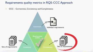 Checking requirements completeness with RQA and IBM DOORS