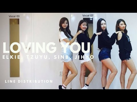 Jihyo, Tzuyu, Elkie, Sinb - Loving You ||...