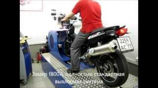 BMW F800R Замена выхлопной системы на прямоточную, настройка. Winde.ru(Была заменена выхлопная система полностью, а также настроен блок управления двигателем (топливные карты,..., 2013-04-09T11:06:21.000Z)