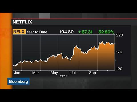 RBC's Mahaney Says Net Neutrality Doesn't Impact Netflix