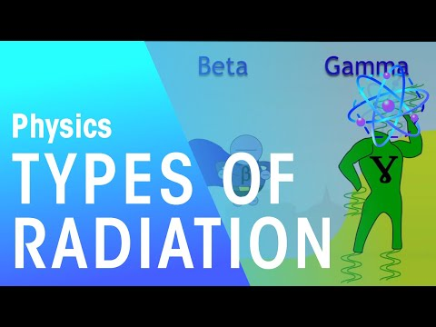 Types of Radiation | Physics | Fuse School