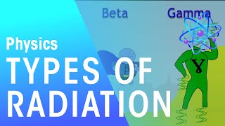 Types of Radiation | Physics | the virtual school