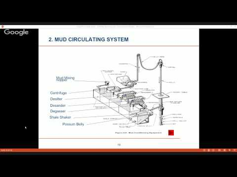 Drilling For Non Drilling Engineer Part 2