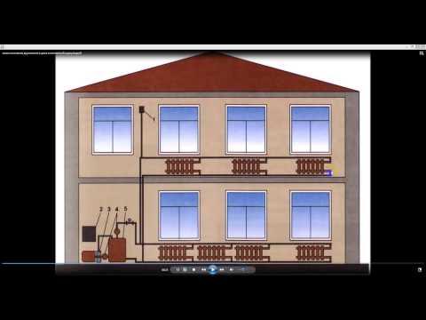 Схема отопления двухэтажного дома с естественной циркуляцией.