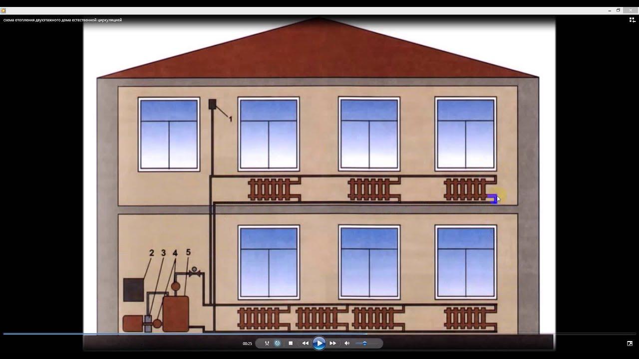 отопление 2-х этажного частного дома схема
