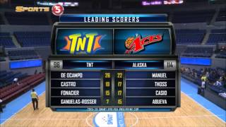 POST-GAME SUMMARY: TNT vs. Alaska | Philippine Cup 2015-2016