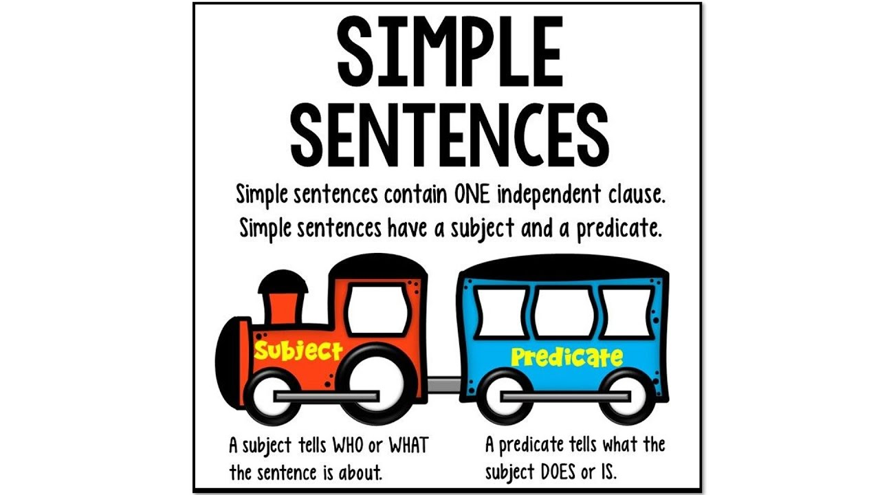 Let U0026 39 S Learn Parts Of Sentence