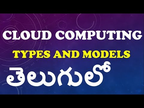 Cloud Computing in Telugu || Kotha Abhishek || Types || Models