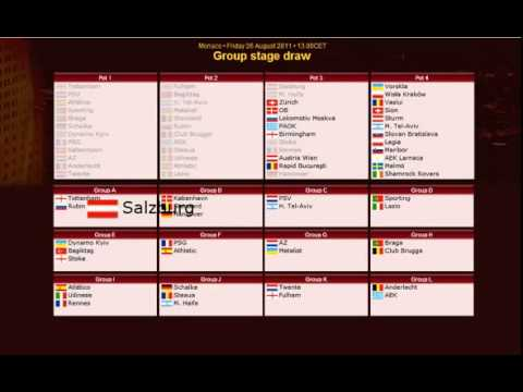 UEFA Europa League Group Stage Draw 2011 - 2012