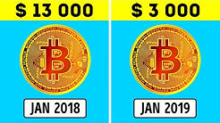 Why Bitcoin Keeps Falling Down?
