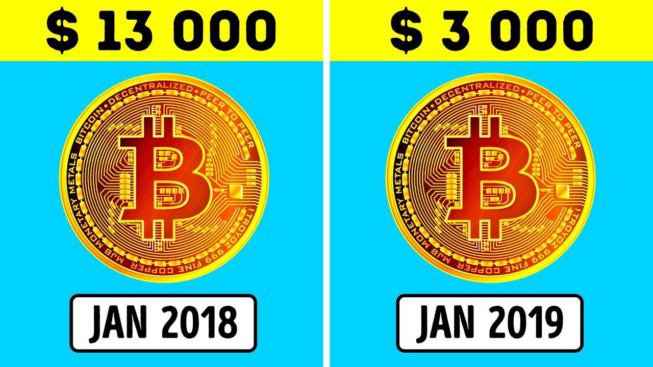 pirmais ieguldīšanas noteikums nav jāiegulda bitcoin