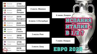 Чемпионат Европы по футболу EURO 2020 1 4 Результаты Расписание Кто вышел в ½
