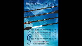 Το Ψάρεμα και τα Μυστικά του - Τεύχος 54 - Σμαρώ Καλαϊτζή & ΣΙΑ ΟΕ