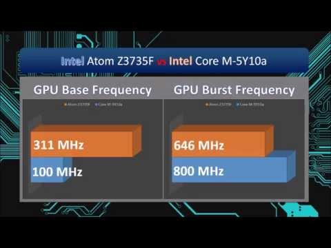 intel atom z3735f vs intel core m 5y10a youtube. Black Bedroom Furniture Sets. Home Design Ideas