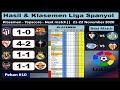 Hasil dan Klasemen Liga Spanyol Tadi Malam Lengkap, Atletico Madrid VS Barcelona & Klasemen 22112020
