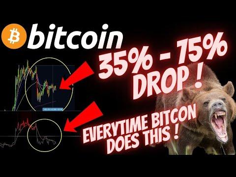 MUST WATCH!!! BITCOIN 7.8K - 3K DROP COMING!? Crypto BTC TA Price Prediction, Analysis News, Trading