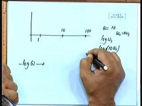 Lecture - 10 Frequency Response Bode Plot