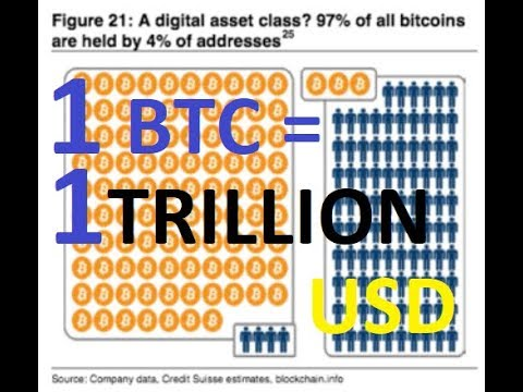 Why 1 Bitcoin Gonna Cost 1 Trillion Dollars  💰💰😲